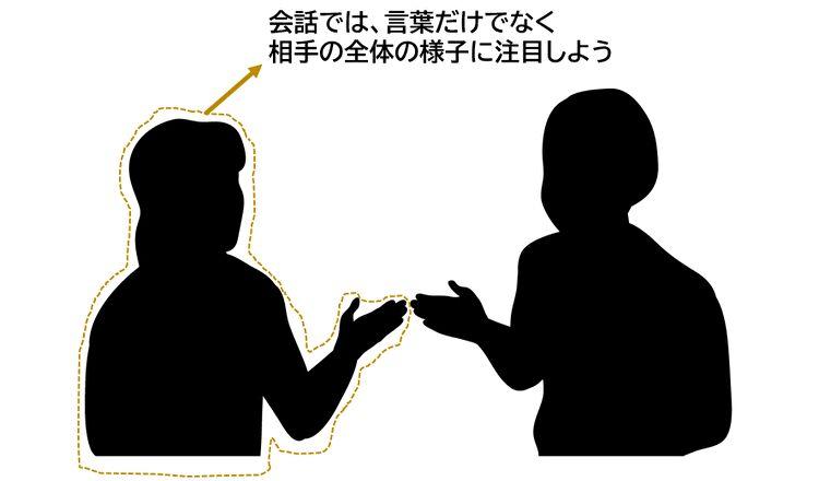 会話のシルエット width=