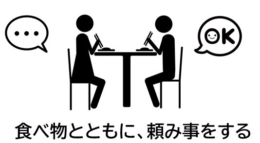 食事中に頼み事をする図解